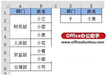 带合并单元格的Excel数据查询方法
