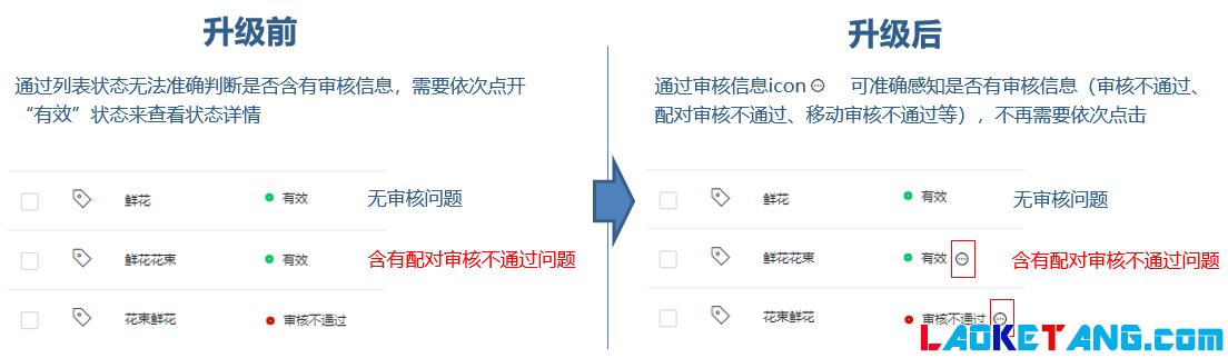 sem后台:物料审核信息提示&显示预计审核时间升级--全流量上线